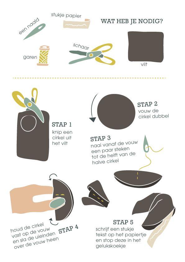 How to.. - Gelukskoekje
