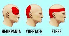 Όταν έχετε πονοκέφαλο και δεν έχετε κάποιο χάπι εύκαιρο, η κατάσταση γίνεται απελπιστική. Αλλά δεν είναι έτσι. Υπάρχει ένας επιστημονικός τρόπος για να