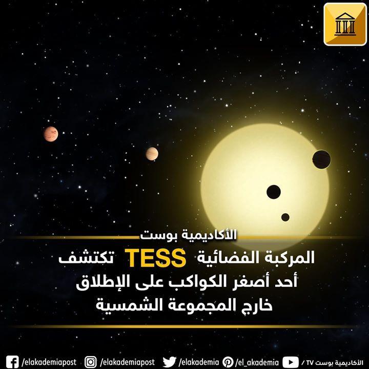 المركبة الفضائية Tess تكتشف أحد أصغر الكواكب على الإطلاق خارج المجموعة الشمسية تواصل المركبة الفضائية Tees إنجازاتها وتكتشف أصغر Movie Posters Movies Poster