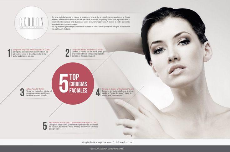 Clinica Cedron Magazine » Magazine De Cirugia Plastica » Tipos De Cirugia Facial Estetica Top