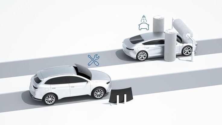 Automated Valet Parking -  Bosch Mobility Solutions
