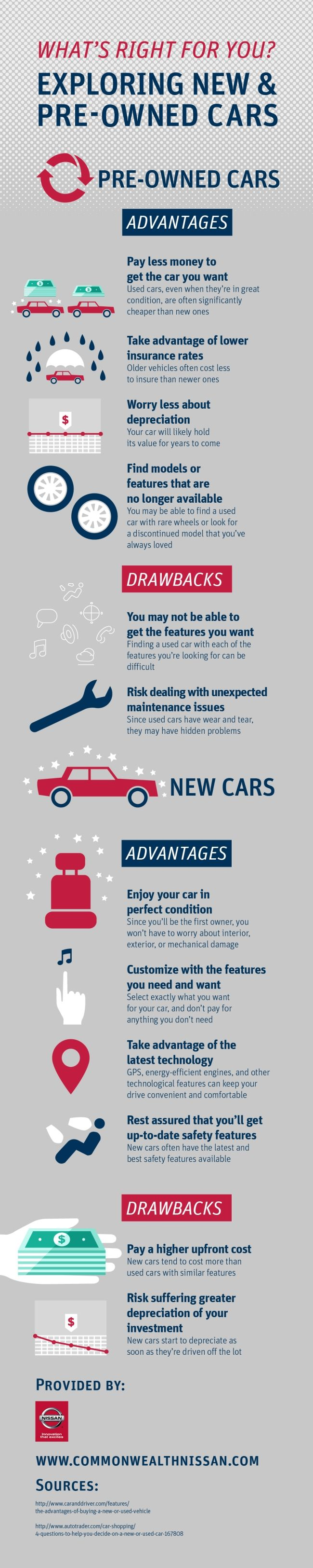 When you choose a preowned car, you pay less to get it and you can take advantage of lower insurance rates! Look over this Nissan dealership infographic to get more tips for buying a car. #infographic #data visualization #Nissan Dealership #Buying a car #Car shopping #Used cars