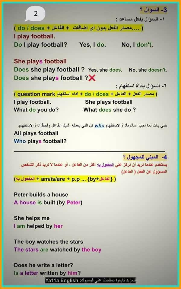 زمن المضارع البسيط Simple Present English
