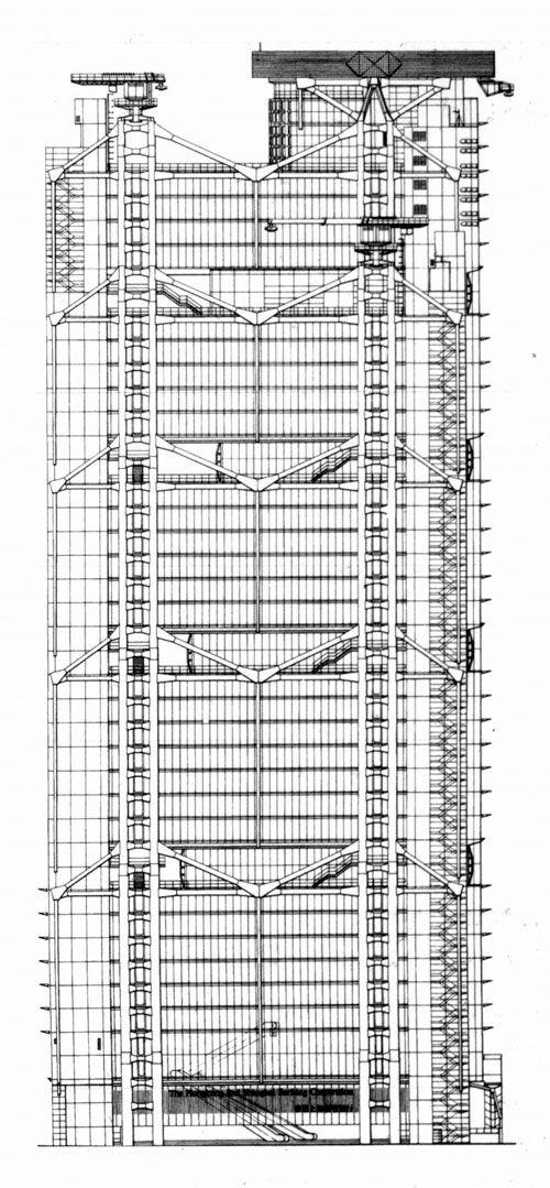Norman Foster, Hong Kong and Shanghai Banking Corporation -Qi