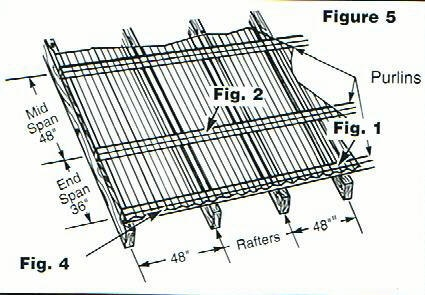 Flatlocked seam as well Pitched further House Roof Peak Designs moreover Habs Details Of The Porch And Gabled Dormers Of The Post Surgeons Quarters Media also Roof Construction Plans. on simple porch roof framing details