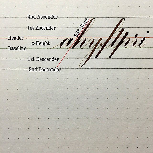 1000 Ideas About Copperplate Calligraphy On Pinterest