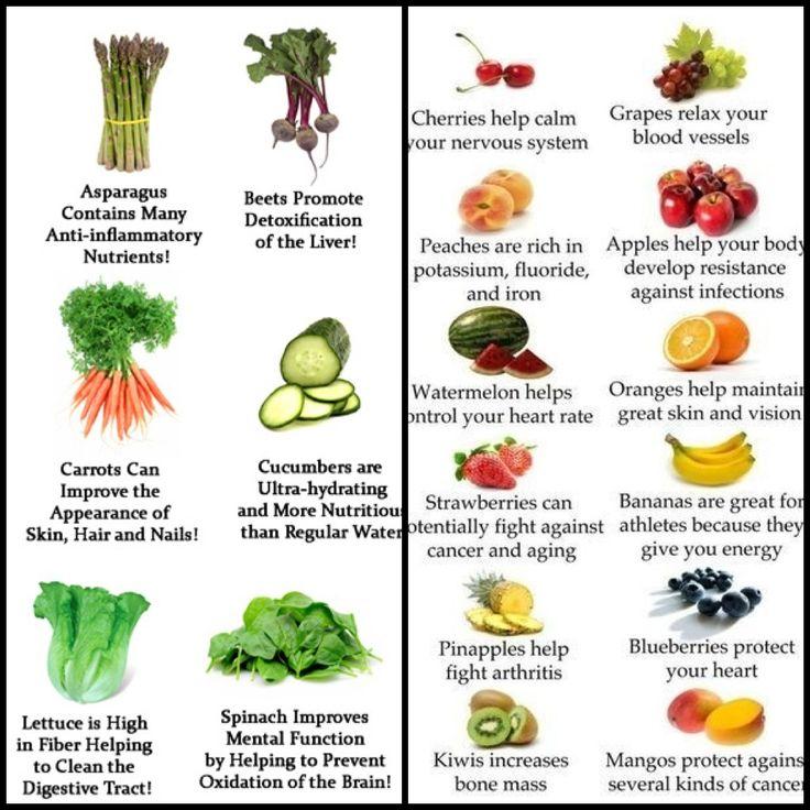 most healthy fruit fruit blood