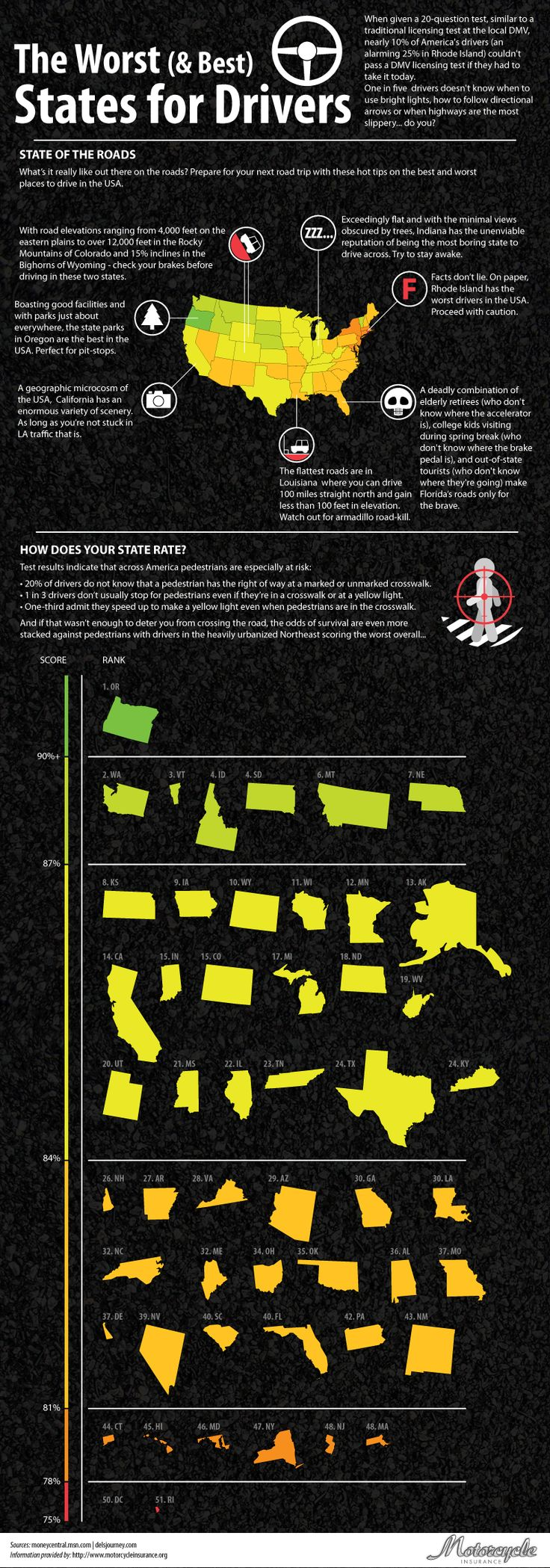 States to Avoid on Motorcycle - unfortunately, Florida is labeled Deadly... and that's where I live :(