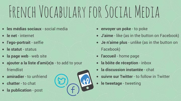 French Vocabulary for Social Media http://takelessons.com/blog/online-french-words-and-typing-accents-z04?utm_source=social&utm_medium=blog&utm_campaign=pinterest