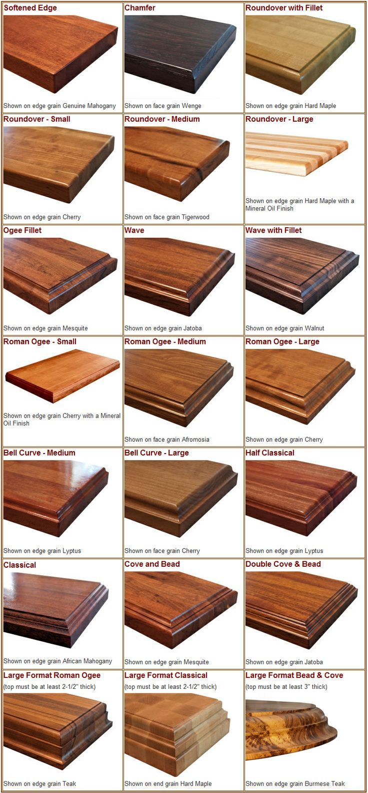 Quick Reference Guide: Edge Styles Available For Solid Wood Countertops,  Kitchen Island Tops,