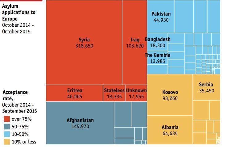 the eu and the refugee crisis pdf 2016