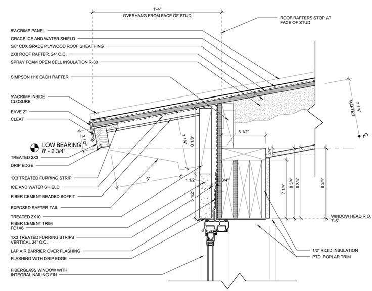 Best Eave Detail 1000×783 Architect House Architecture 640 x 480