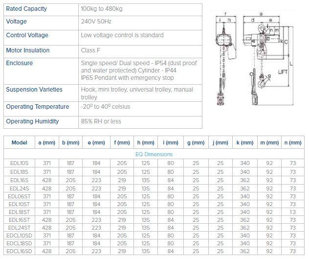 EDL Series Electric Chain Hoist 240v-50Hz