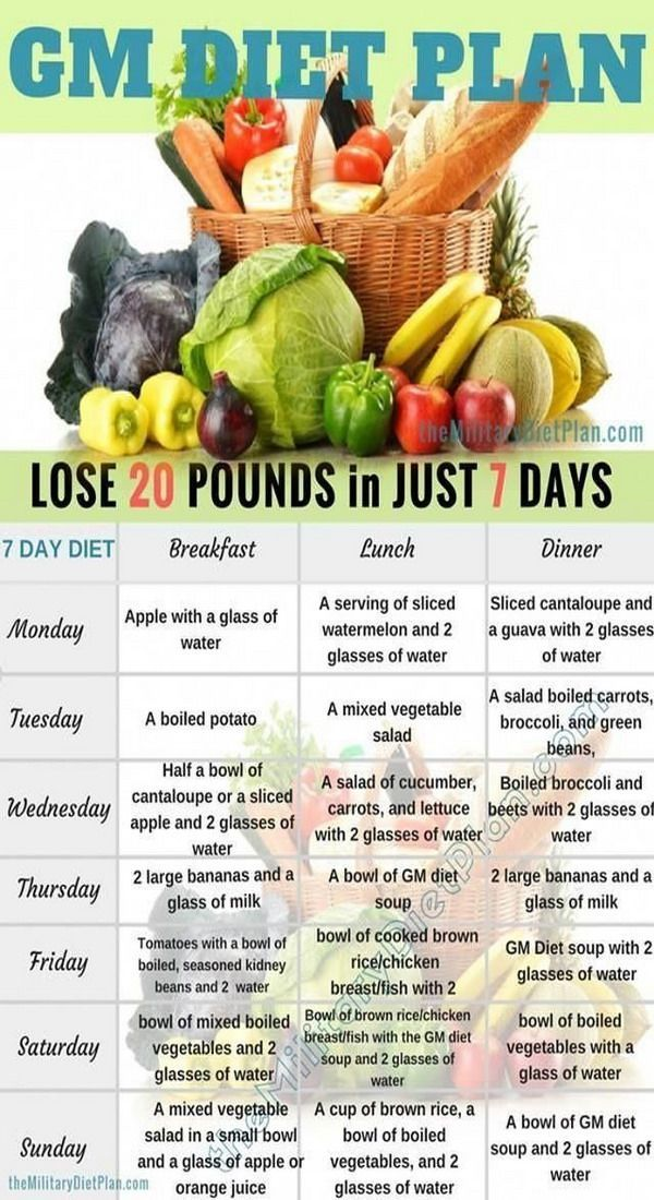 7 Day Gm Diet Plan Lose Up 20 Pounds In Just 7 Days Gm Diet Plans Gm Diet Fruit Diet Plan
