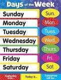 Teaching Calendar Skills to Special Needs Kids