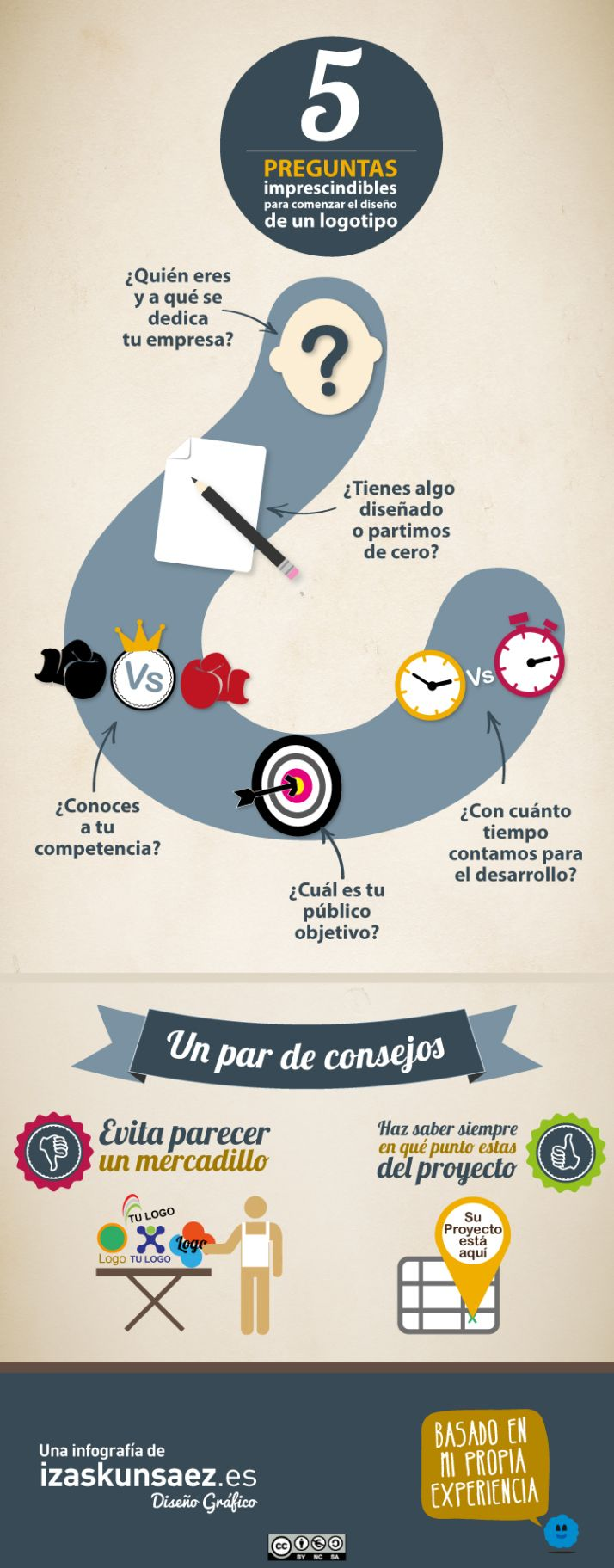 5 preguntas previas al diseño de un logo #infografia #infographic #design #marketing