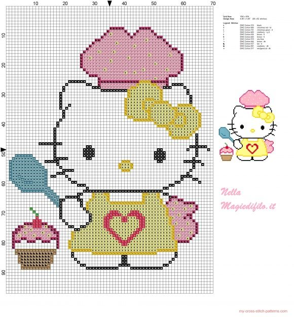 Hello Kitty muffin/cooking cross stitch