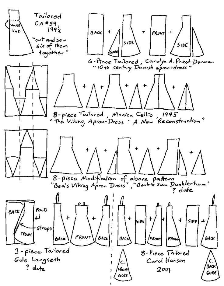 Tailored Apron Dress patterns - http://www.google.com/url?sa=i&rct=j&q=&esrc=s&source=images&cd=&docid=TMklP0OWSrZh1M&tbnid=YkyKm3XR5ml6bM:&ved=0CAUQjRw&url=http%3A%2F%2Fwww.dragonbear.com%2Ftext%2FVAD.doc&ei=ezdQU4yIHeKQyAGipIGYBA&bvm=bv.64764171,d.aWc&psig=AFQjCNHz328xLon7pwsIRNiSSoHj29Q5hw&ust=1397851925438899