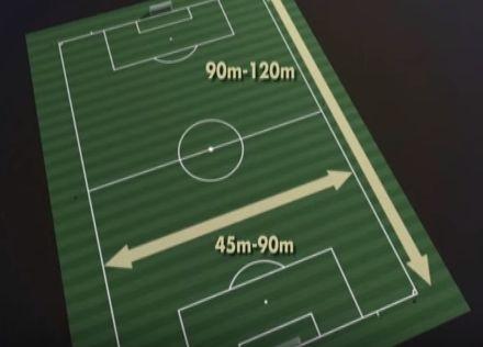 Quieres saber cuales son las reglas del futbol  o reglamentos del futbol
