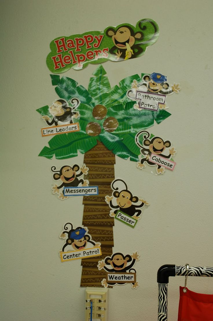 Classroom Decoration Jungle Theme ~ Best images about jungle themed classroom on