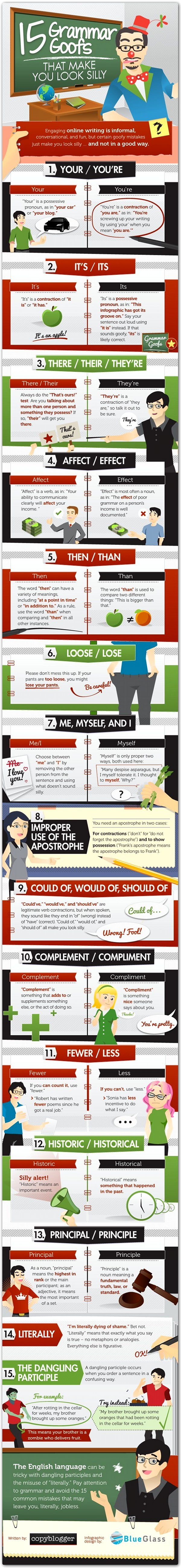 """15 Common Grammar Mistakes - wow, this is really thorough! Covers more than just the typical """"your/you're"""" and """"there/they're/their"""" errors. This would be great to have displayed in the classroom. We like the idea of teaching these grammar """"don'ts"""" at a young age to avoid development of bad habits (mistakes I'm sure we've all heard even ADULTS make!). www.teachthis.com.au"""