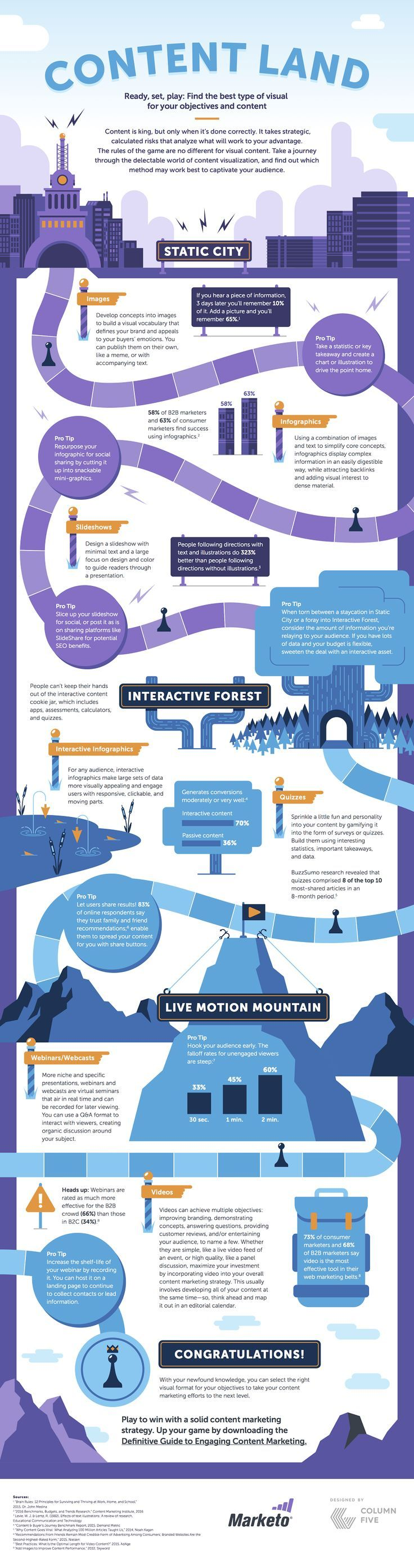 Journey Through the World of Visual Content [Infographic]   Content Marketing   Internet Marketing