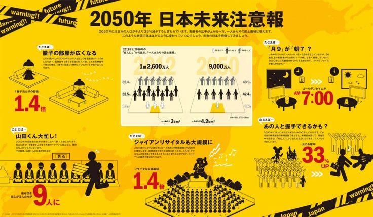 2050年日本未来注意報 : 面白い!日本のインフォグラフィックス&ダイヤグラムまとめ - NAVER まとめ