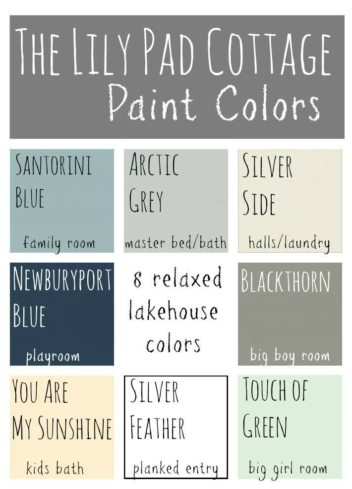 """Nice combo of """"lake house"""" colors for whole home; would tweak some of these but an idea to reference."""