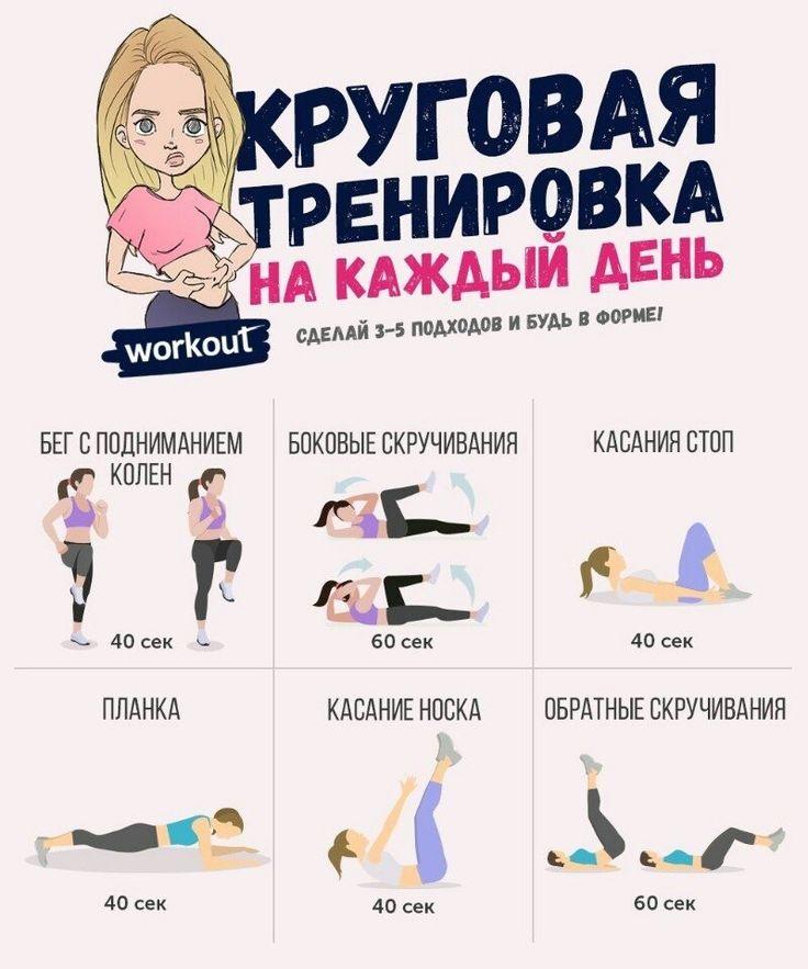 Тренировка Для Похудения С Чего Начать. 51 способ с чего начать похудение прямо сейчас