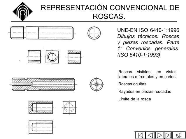 REPRESENTACIÓN CONVENCIONAL DE               ROSCAS.                    UNE-EN ISO 6410-1:1996                    Dibujos ...