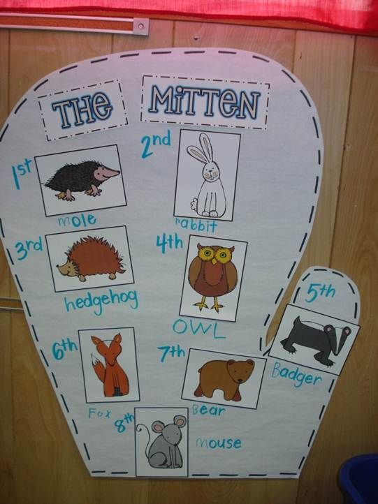 Mrs. Plant's Press: Mitten Mania: Sequencing chart to use with The Mitten. Great for recall and organization!