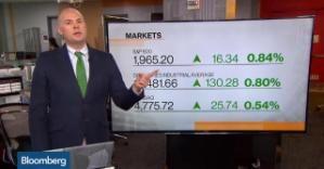 Risk of big stock drops grows: Robert Shiller - Yahoo Finance