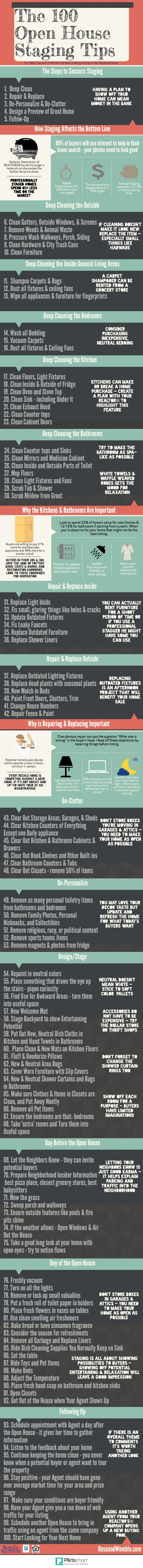 100 Open House Staging Tips #RealEstat #Infographic