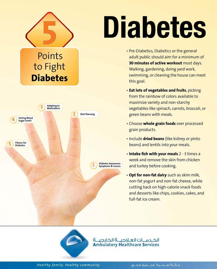 diabetes - Bing Images