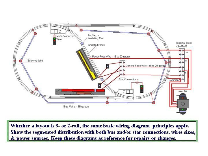1000 images about model ho trains how to wire a dc controller for ho trains google search