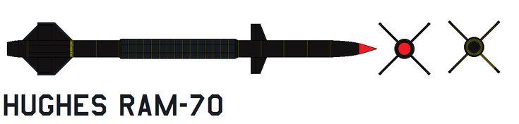 Hughes RAM-70 by bagera3005.deviantart.com on @DeviantArt