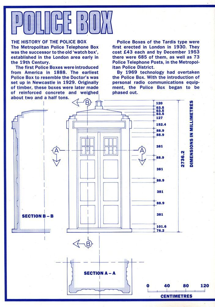 78 images about building a tardis on pinterest for How to get building blueprints