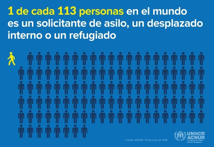 Estadísticas: ACNUR: La Agencia de la ONU para los Refugiados