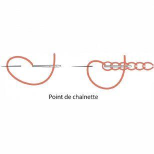 Schéma d'un point de broderie point de chaînette