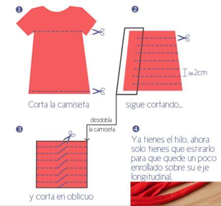 como preparar cordón de trapillo reciclando camisetas, t-shirt o franelas, como les decimos aqui en Venezuela!