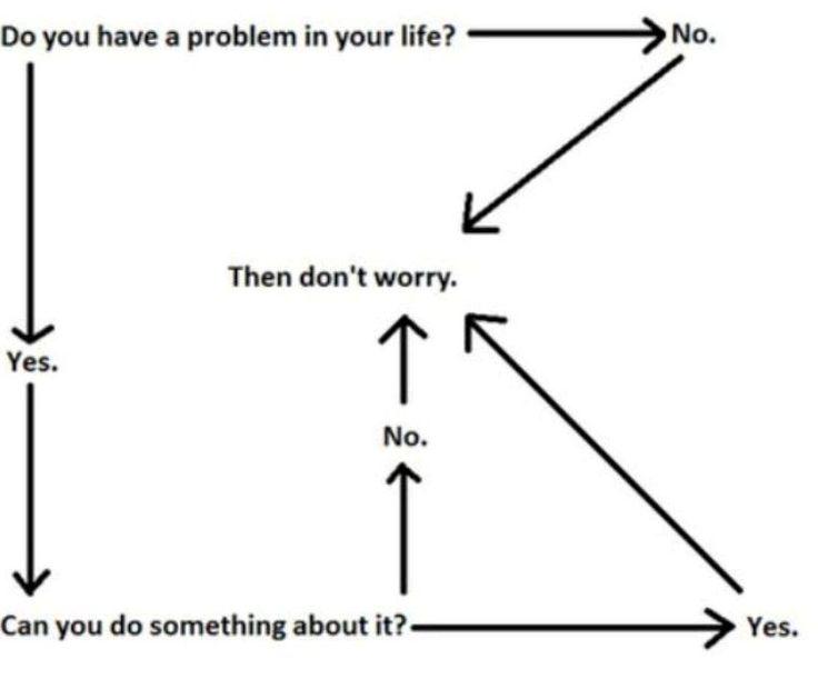 Omdenken, zo makkelijk is het.  Think different.....  Easy!