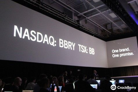 BlackBerry Announces Changes to Common Share Purchase Program