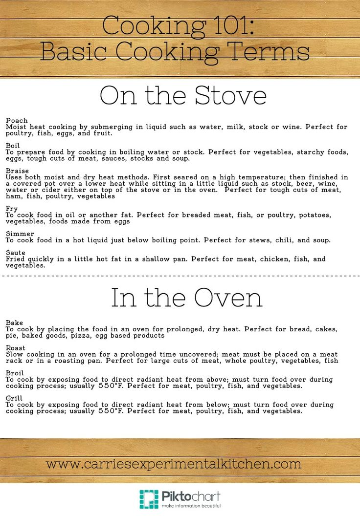Cooking 101 Basic Cooking Terms Quot My Quot Cooking Tips