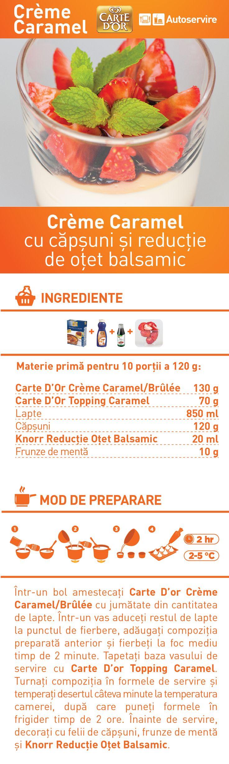 Creme Caramel cu capsuni si reductie de otet balsamic - RETETA