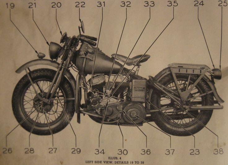 231 Best Harley Davidson Wla 750 Ww2 Images On Pinterest Rhpinterest: 1941 Harley Davidson Uh Engine Diagram At Oscargp.net