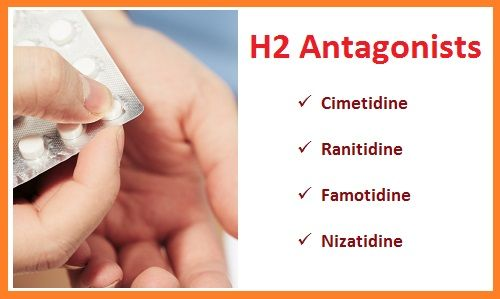 H2 Antagonist Drugs www.refluxy.com