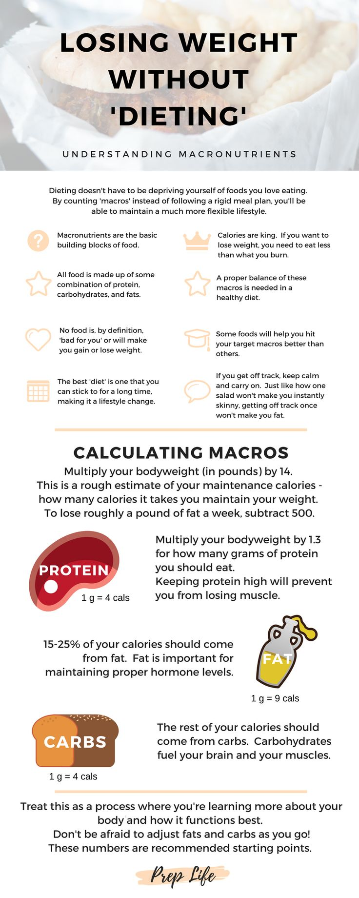 Losing weight without dieting infographic.  How to lose weight eating the foods you love - and keep it off!