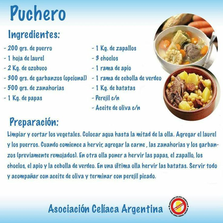 277 best comidas tipicas argentinas images on pinterest gluten argentinian recipes argentina menu food ideas kitchens argentina recipes buenos aires argentina forumfinder Gallery