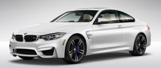 Build Your Own 2016 M4 Coupe