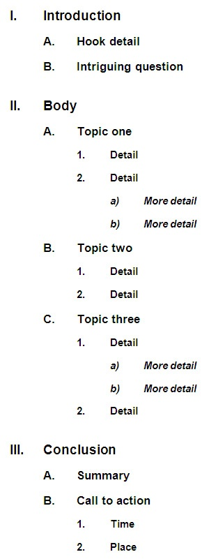 How to: make an outline THANK YOU needed an outline to work off of to make these essays easier